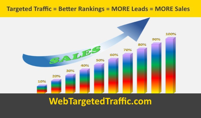Buy TARGETED Website Traffic For Your Business