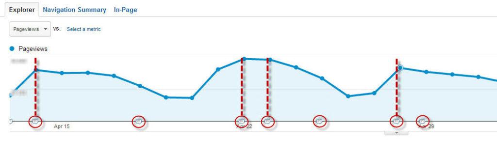google-analytics-tips-annotations