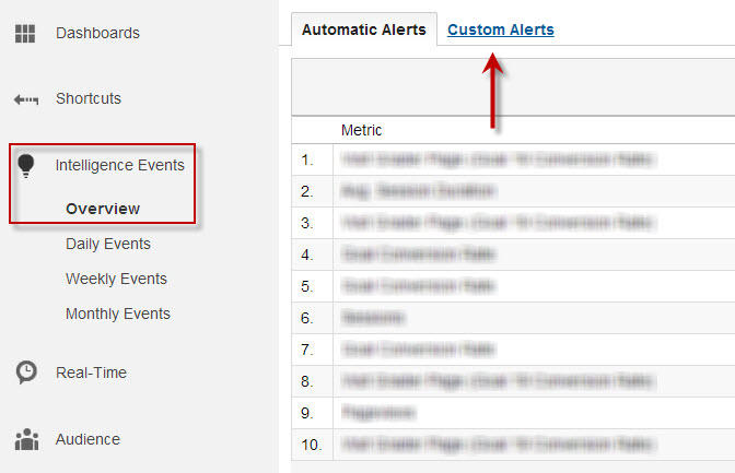Google Analytics Tracking Tips To Maximize Your Marketing Campaign